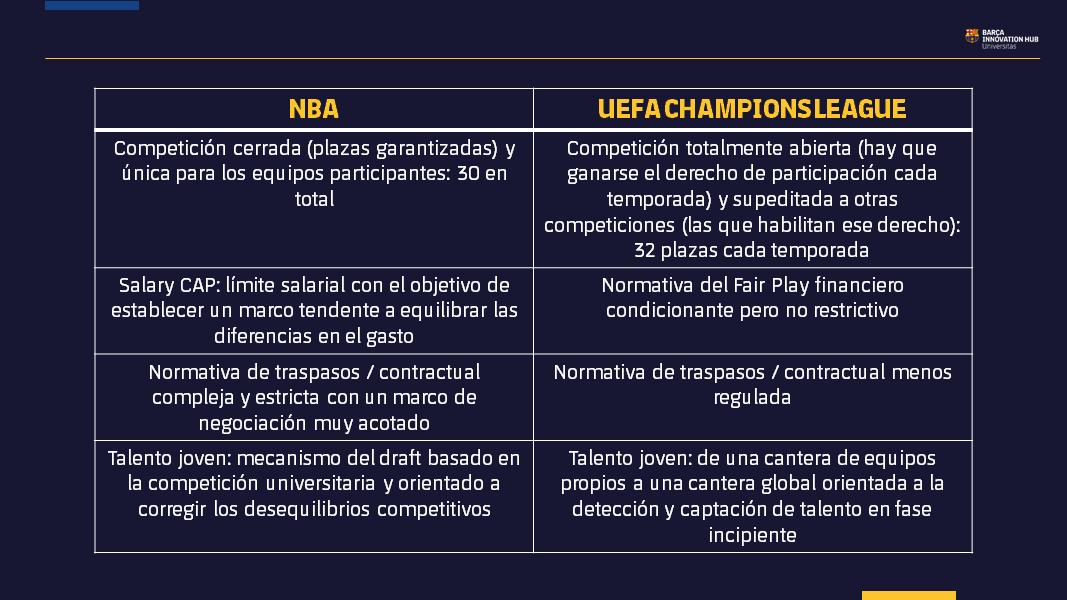 Tabla 1: Principales condicionantes en el scouting de Champions vs NBA