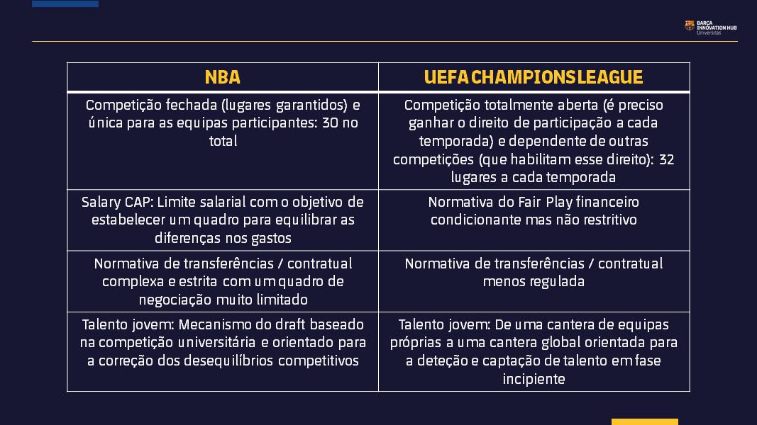 Tabela 1: Principais condicionantes no scouting da Champions vs. NBA