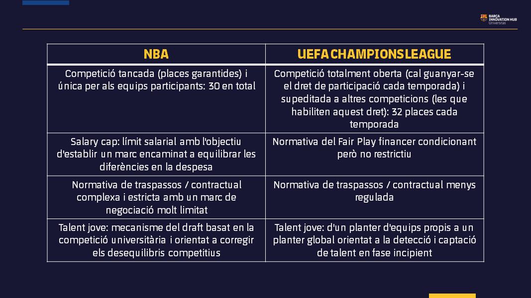 Taula 1: Principals condicionants a l'scouting de Champions vs. NBA
