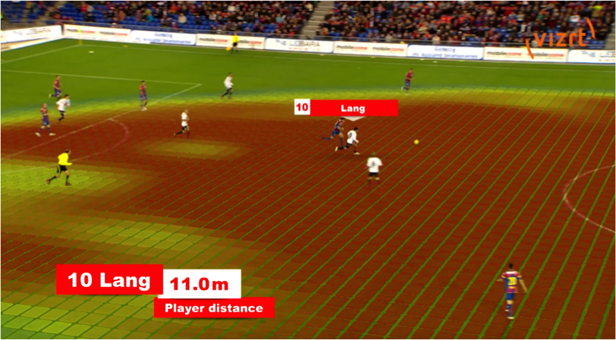 Figure 6. Integrating tracking data alongside the video is a very powerful tool to generate heat maps. Used with the permission of VIZRT.