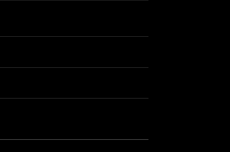 Figura 1. Suplements amb una forta evidència científica per a ser usats en l'esport segons l'Institut Australià de l'Esport.3